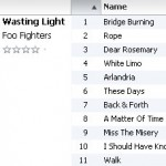 Wasting Light track ratings