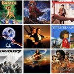 All time blockbuster films